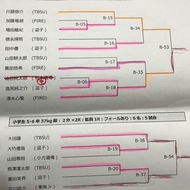 神奈川県大会少年少女レスリング春季横須賀大会結果について1(6)
