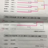 神奈川県少年少女レスリング春季横須賀大会結果2(1)