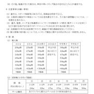 2018年5月6日神奈川県少年少女レスリング選手権横須賀大会(2)