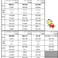 2018年度国民体育大会神奈川代表候補選考会(1)