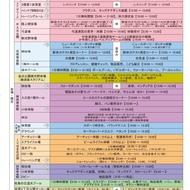 横須賀スポーツフェスタ2018&合同練習のお知らせ(2)