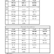 2019年度第74回国民体育大会レスリング競技県代表選考会:少年の部(5)