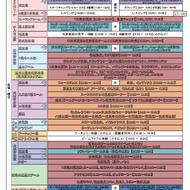 10/14:よこすかスポーツフェスタ2019のお知らせ(2)