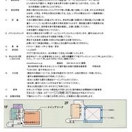 2021年10月10日少年少女神奈川県大会について(2)